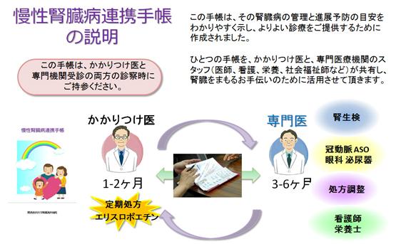 ckd_kyoiku3